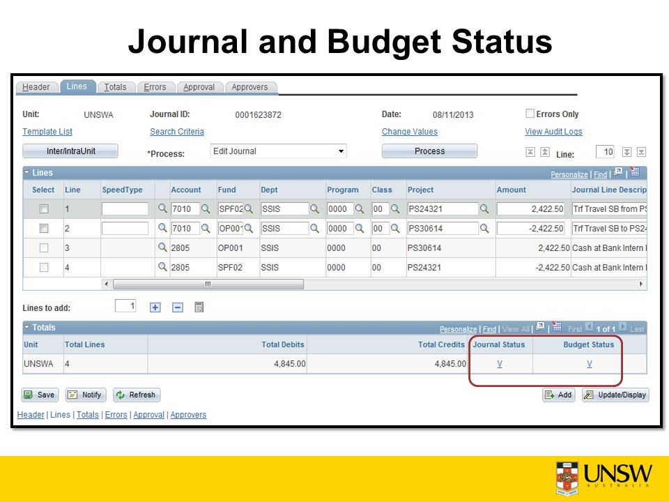 Journal and Budget Status