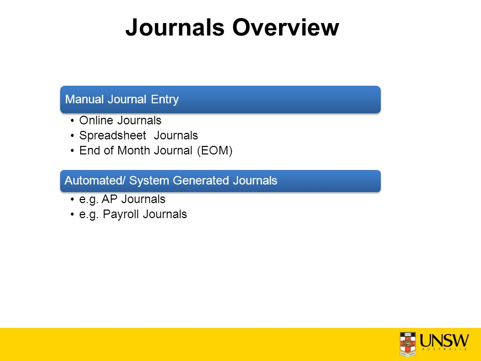 Journals Overview Manual Journal Entry Online Journals Spreadsheet Journals End of Month Journal (EOM) Automated/ System Generated Journals e.g.