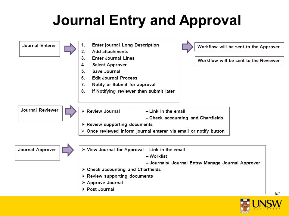 Journal Entry and Approval //// Journal Approver 1.Enter journal Long Description 2.Add attachments 3.Enter Journal Lines 4.Select Approver 5.Save Journal 6.Edit Journal Process 7.Notify or Submit for approval 8.If Notifying reviewer then submit later  View Journal for Approval – Link in the email – Worklist – Journals/ Journal Entry/ Manage Journal Approver  Check accounting and Chartfields  Review supporting documents  Approve Journal  Post Journal Workflow will be sent to the Approver Journal Enterer Workflow will be sent to the Reviewer Journal Reviewer  Review Journal – Link in the email – Check accounting and Chartfields  Review supporting documents  Once reviewed inform journal enterer via email or notify button