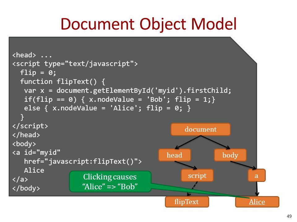 flip = 0; function flipText() { var x = document.getElementById( myid ).firstChild; if(flip == 0) { x.nodeValue = Bob ; flip = 1;} else { x.nodeValue = Alice ; flip = 0; } } <a id= myid href= javascript:flipText() > Alice Document Object Model 49 document headbody a Alice script flipText Clicking causes Alice => Bob