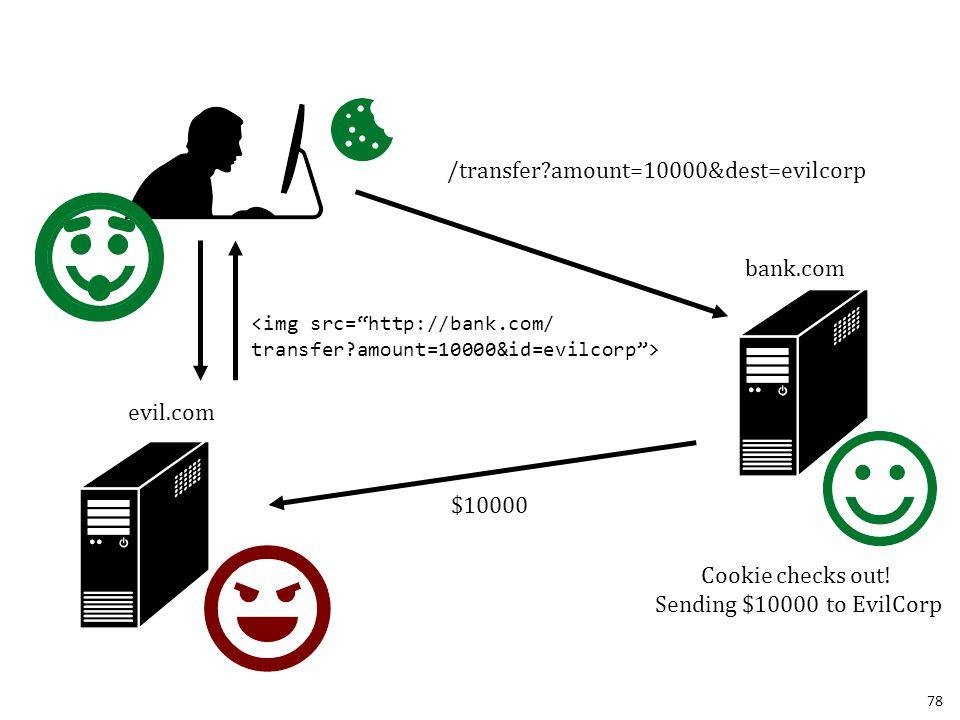 78 bank.com evil.com /transfer?amount=10000&dest=evilcorp Cookie checks out.