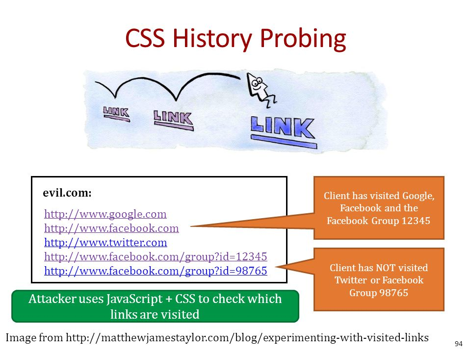 CSS History Probing 94 Image from http://matthewjamestaylor.com/blog/experimenting-with-visited-links http://www.google.com http://www.facebook.com ht