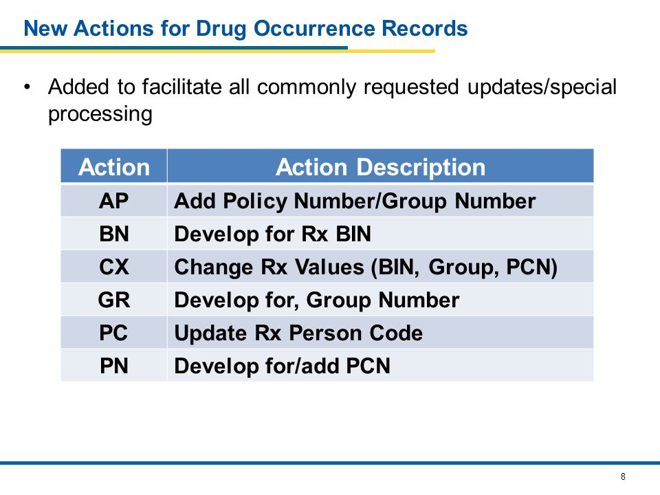 8 New Actions for Drug Occurrence Records Added to facilitate all commonly requested updates/special processing ActionAction Description APAdd Policy Number/Group Number BNDevelop for Rx BIN CXChange Rx Values (BIN, Group, PCN) GRDevelop for, Group Number PCUpdate Rx Person Code PNDevelop for/add PCN