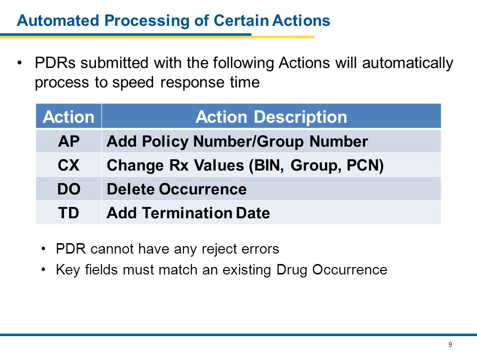 9 Automated Processing of Certain Actions PDRs submitted with the following Actions will automatically process to speed response time PDR cannot have any reject errors Key fields must match an existing Drug Occurrence ActionAction Description APAdd Policy Number/Group Number CXChange Rx Values (BIN, Group, PCN) DODelete Occurrence TDAdd Termination Date