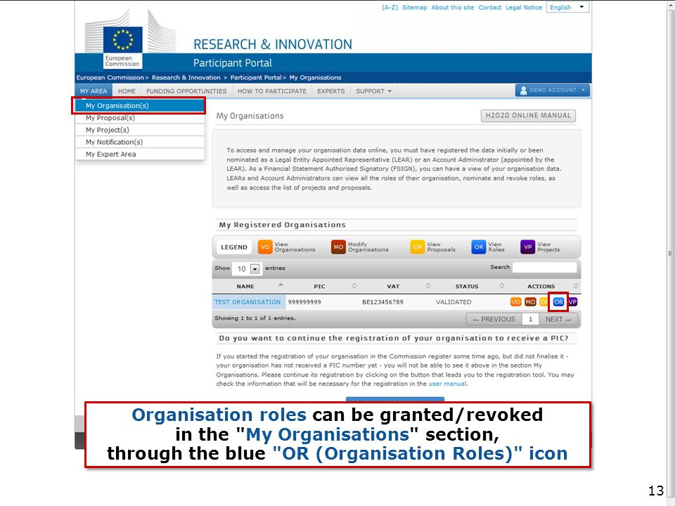 Organisation roles can be granted/revoked in the