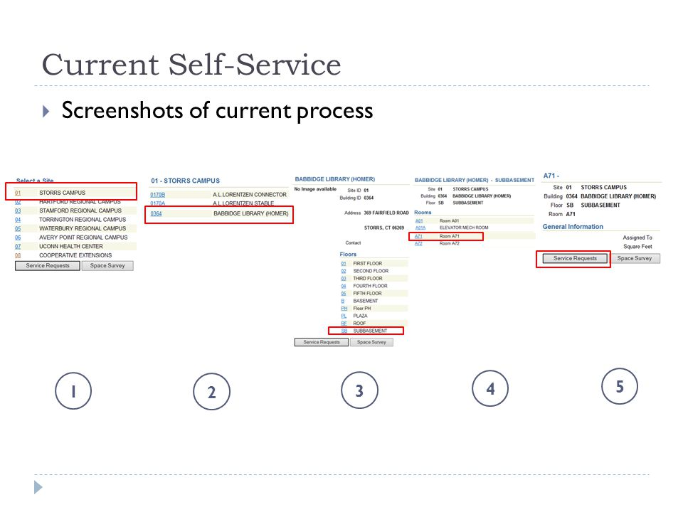Current Self-Service  Screenshots of current process 1 2 3 4 5
