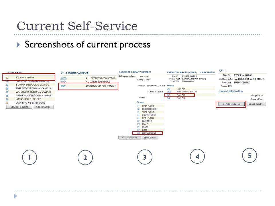 Current Self-Service  Screenshots of current process 1 2 3 4 5