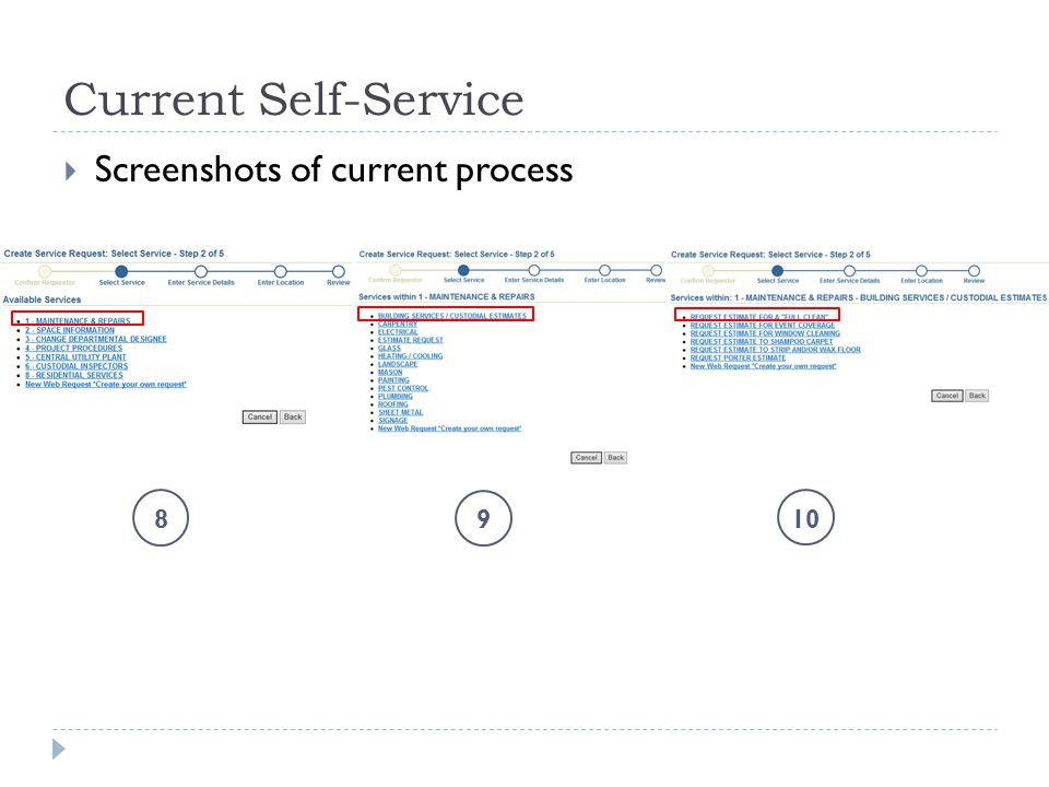 Current Self-Service  Screenshots of current process 8 9 10