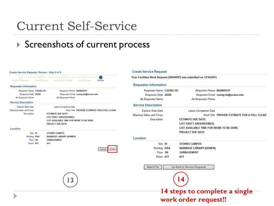 Current Self-Service  Screenshots of current process 13 14 14 steps to complete a single work order request!!