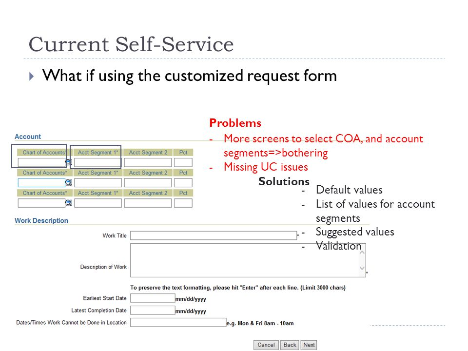 Current Self-Service  What if using the customized request form -More screens to select COA, and account segments=>bothering -Missing UC issues -Default values -List of values for account segments -Suggested values -Validation Problems Solutions