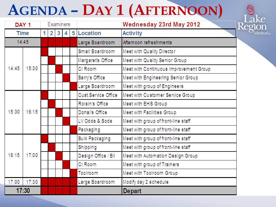 A GENDA – D AY 1 (A FTERNOON )