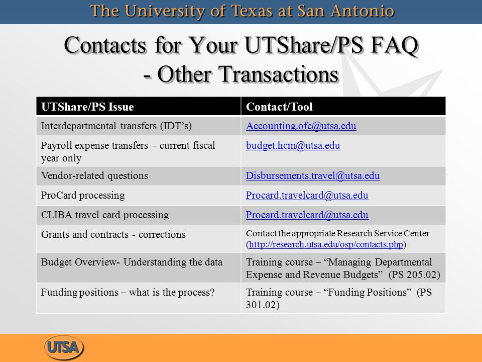 Contacts for Your UTShare/PS FAQ - Other Transactions UTShare/PS IssueContact/Tool Interdepartmental transfers (IDT's)Accounting.ofc@utsa.edu Payroll expense transfers – current fiscal year only budget.hcm@utsa.edu Vendor-related questionsDisbursements.travel@utsa.edu ProCard processingProcard.travelcard@utsa.edu CLIBA travel card processingProcard.travelcard@utsa.edu Grants and contracts - corrections Contact the appropriate Research Service Center (http://research.utsa.edu/osp/contacts.php)http://research.utsa.edu/osp/contacts.php Budget Overview- Understanding the dataTraining course – Managing Departmental Expense and Revenue Budgets (PS 205.02) Funding positions – what is the process Training course – Funding Positions (PS 301.02)