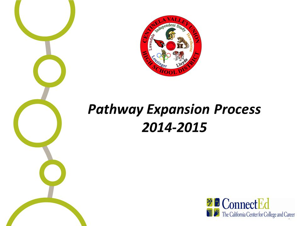 1 Pathway Expansion Process 2014-2015