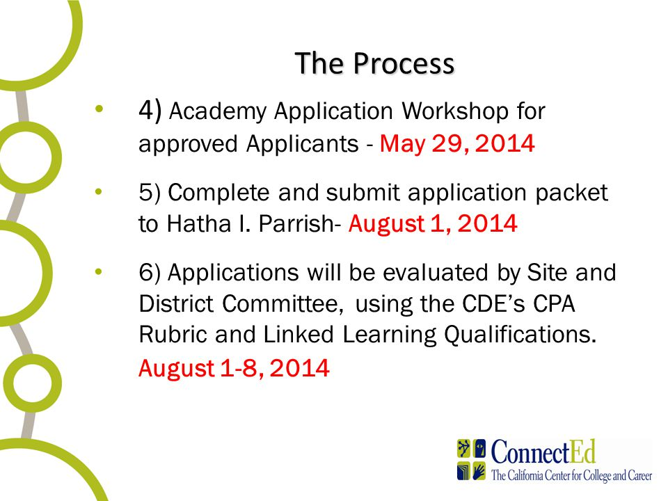 The Process 4) Academy Application Workshop for approved Applicants - May 29, 2014 5) Complete and submit application packet to Hatha I.