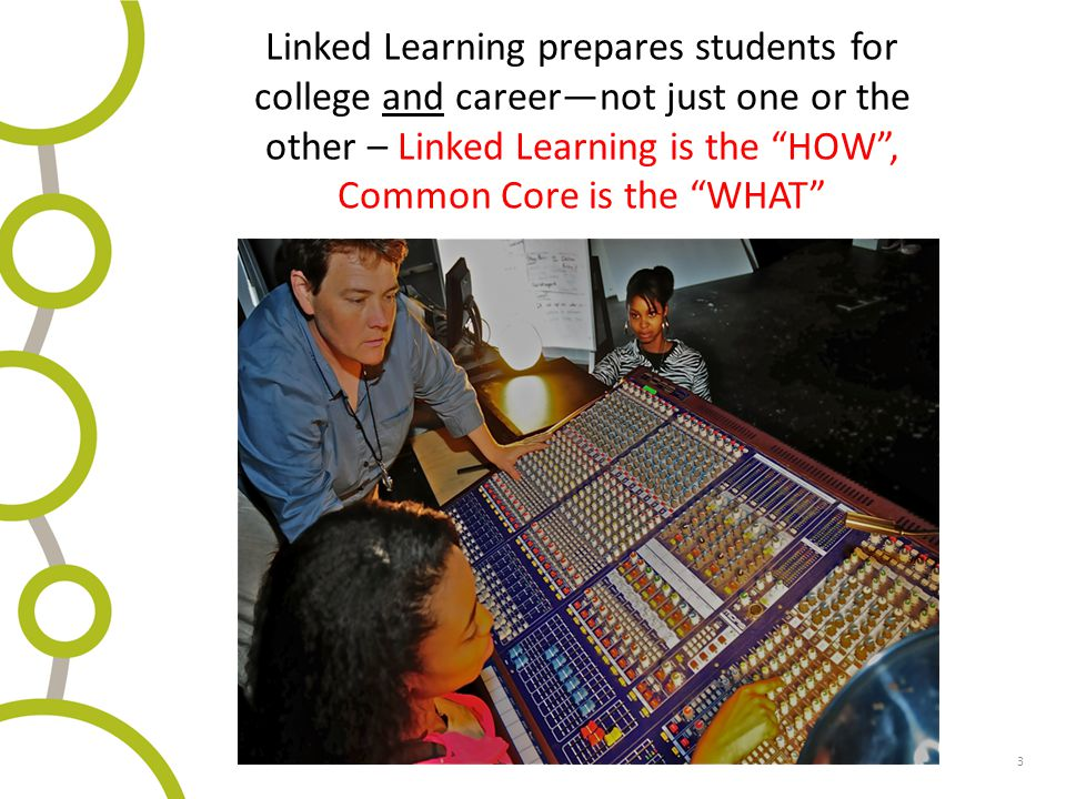 3 Linked Learning prepares students for college and career—not just one or the other – Linked Learning is the HOW , Common Core is the WHAT