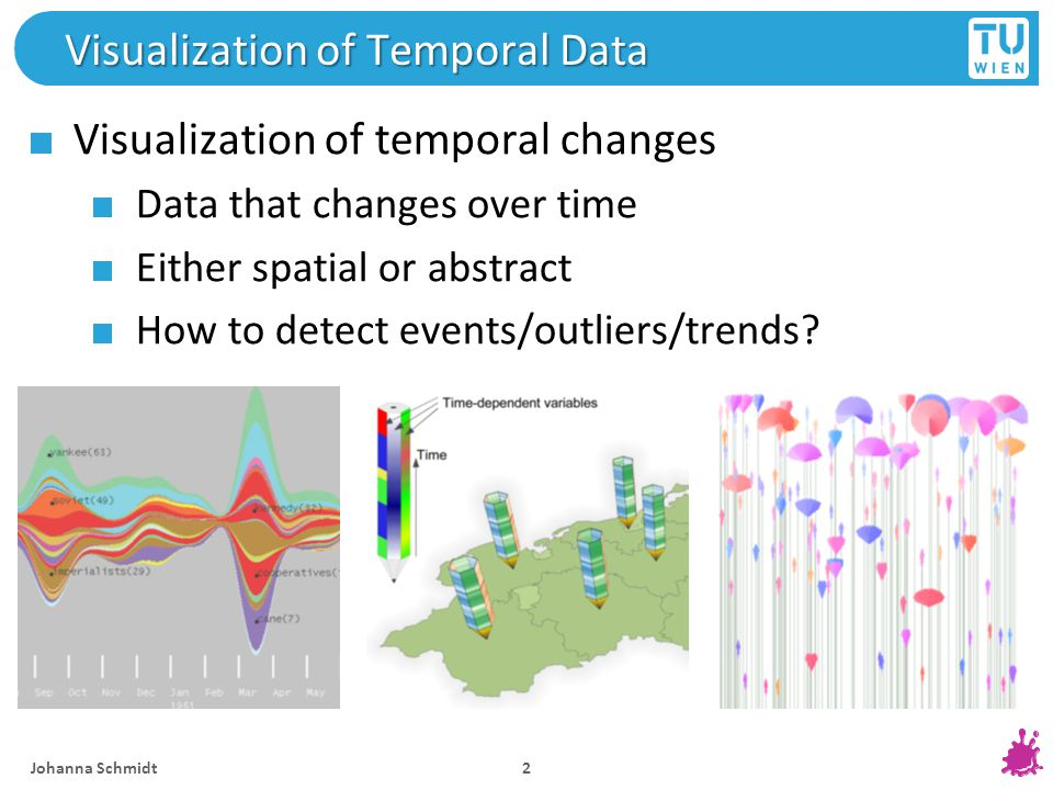 Visualization of Temporal Data Visualization of temporal changes Data that changes over time Either spatial or abstract How to detect events/outliers/trends.