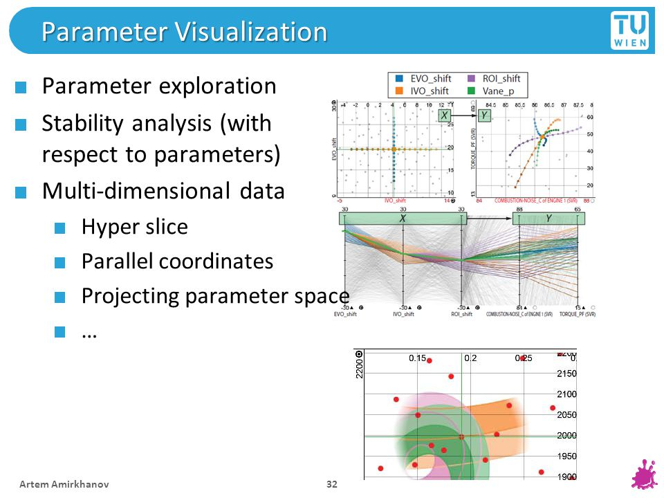 Parameter Visualization 32 Artem Amirkhanov Parameter exploration Stability analysis (with respect to parameters) Multi-dimensional data Hyper slice Parallel coordinates Projecting parameter space …