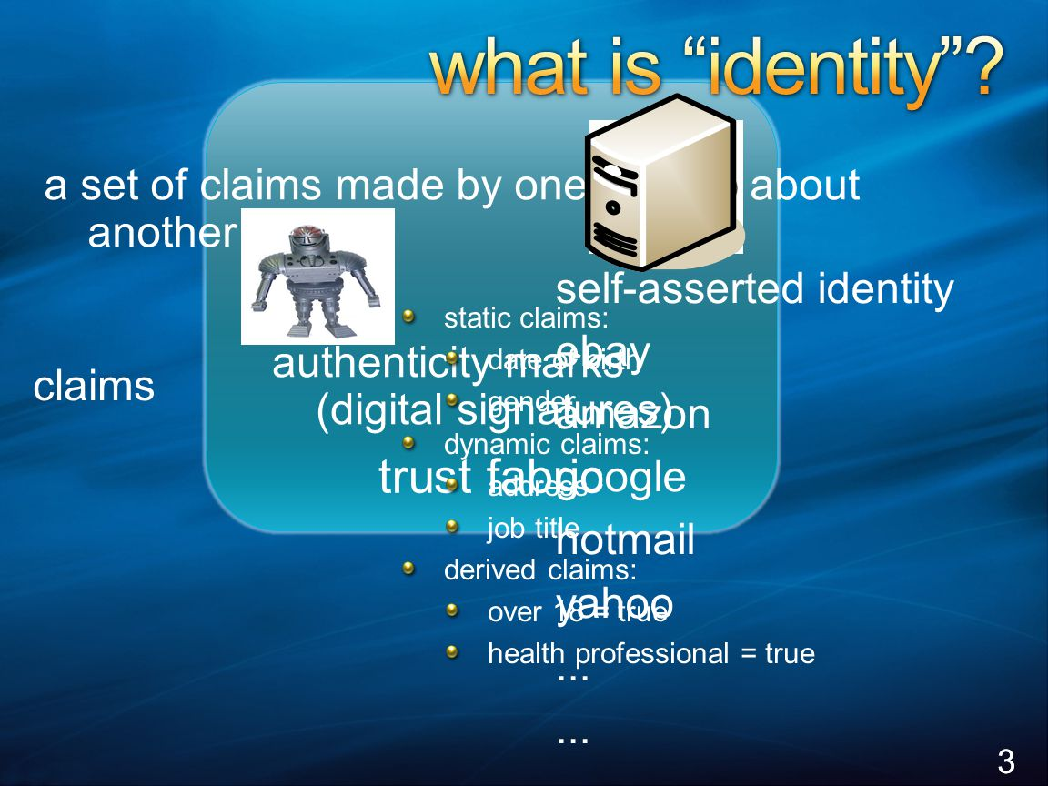 44 elvis@hotmail.com **************** you can't assert your own identity – even to yourself claims not assertions verification processes: military government finance