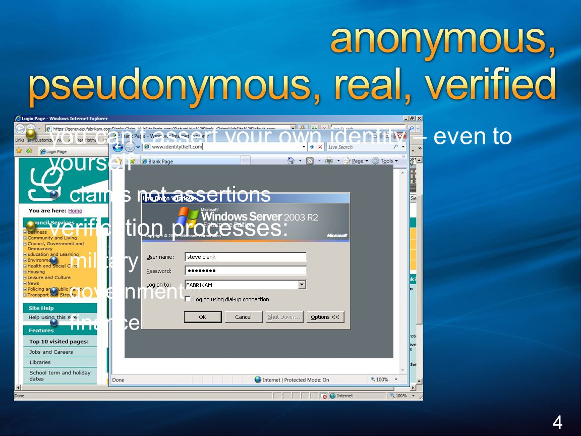 44 elvis@hotmail.com **************** you can't assert your own identity – even to yourself claims not assertions verification processes: military gov