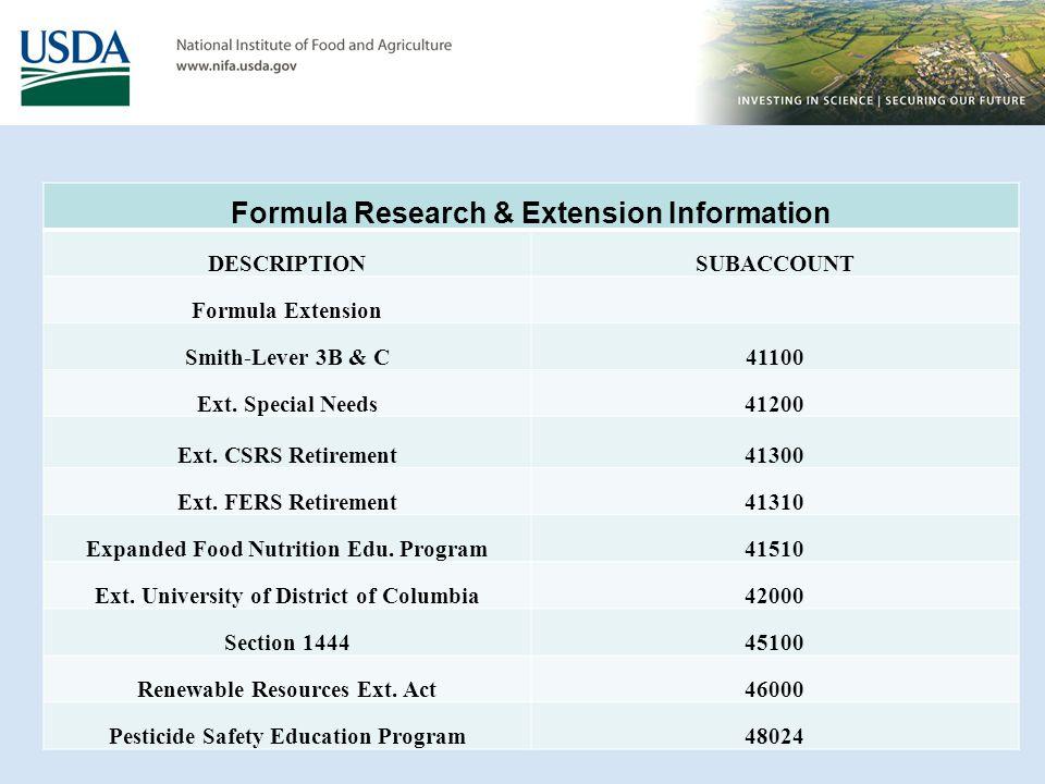 Formula Research & Extension Information DESCRIPTIONSUBACCOUNT Formula Extension Smith-Lever 3B & C41100 Ext.