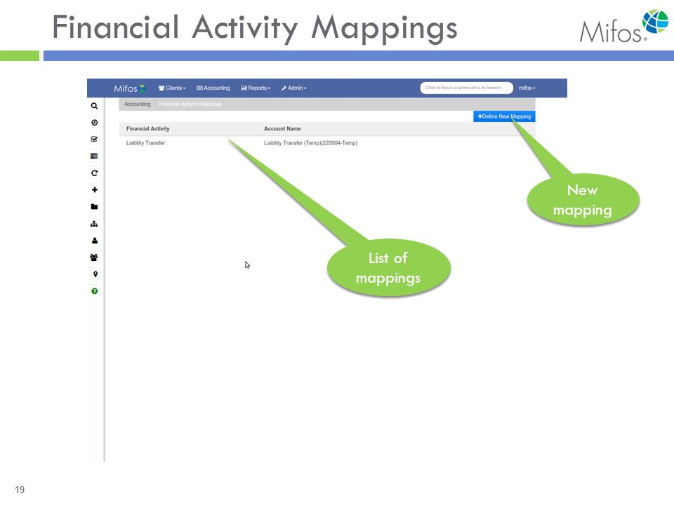 19 Financial Activity Mappings New mapping List of mappings