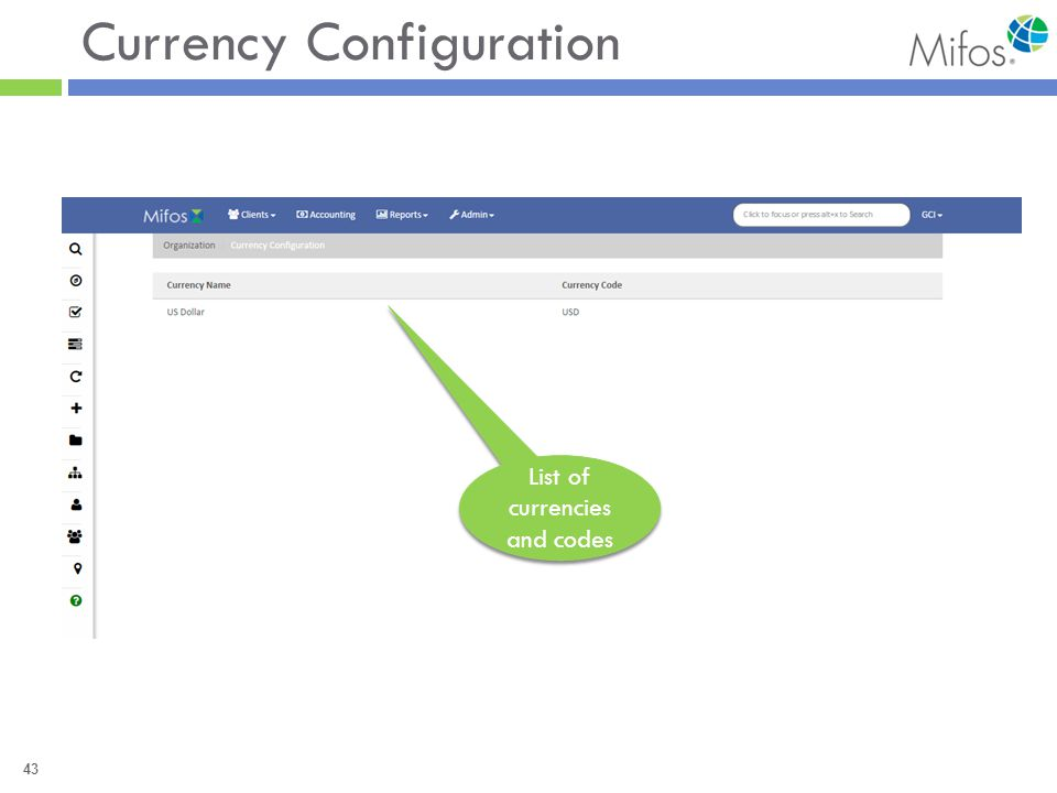 43 Currency Configuration List of currencies and codes