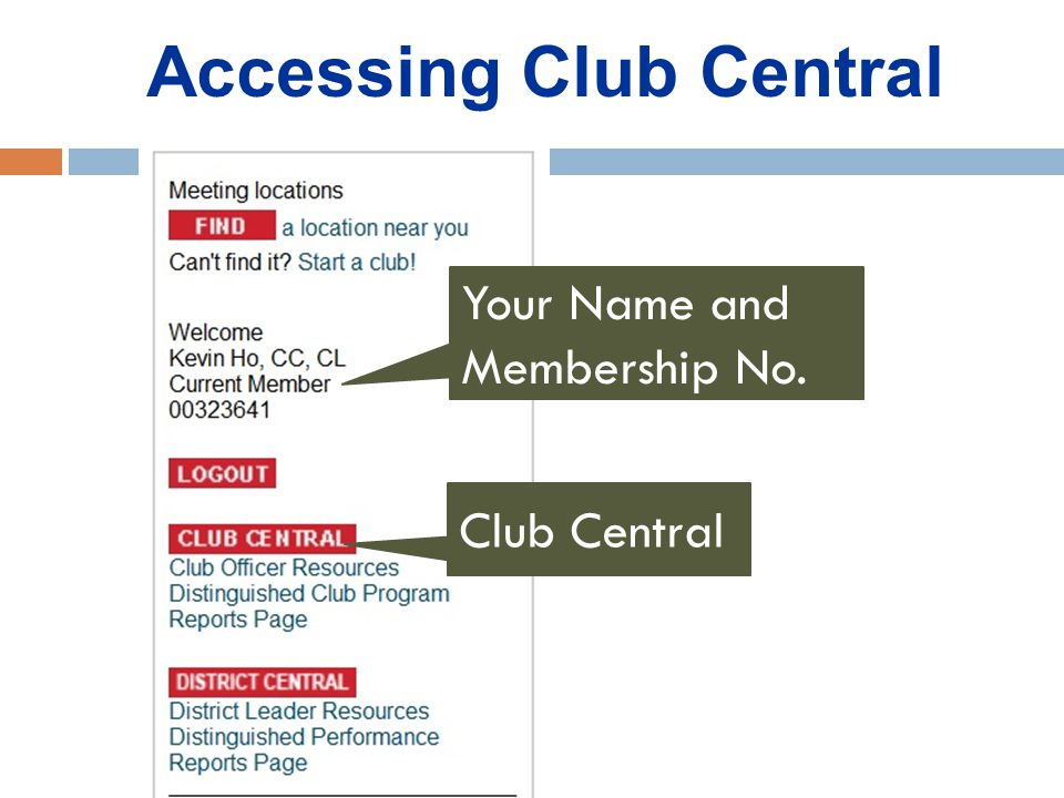 Club Central Your Name and Membership No.