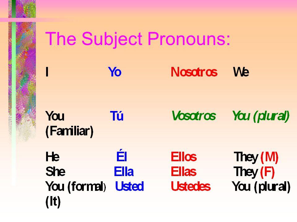 The Subject Pronouns: