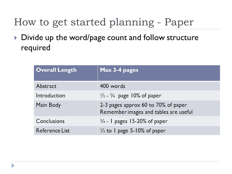 How to get started planning - Paper  Divide up the word/page count and follow structure required Overall LengthMax 3-4 pages Abstract400 words Introduction½ - ¾ page 10% of paper Main Body2-3 pages approx 60 to 70% of paper Remember images and tables are useful Conclusions¾ - 1 pages 15-20% of paper Reference List½ to 1 page 5-10% of paper