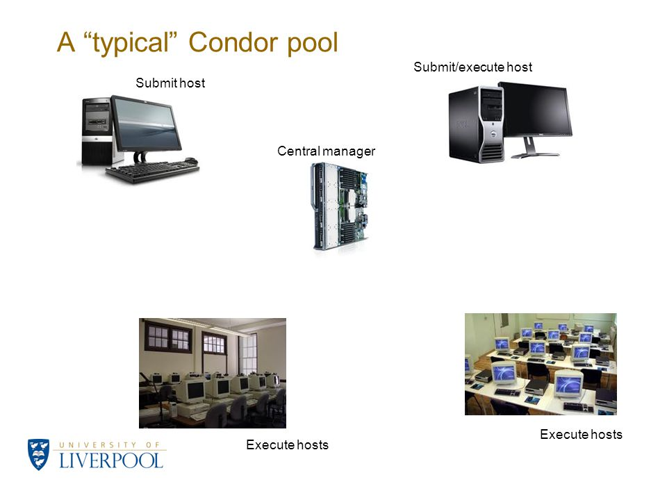 A typical Condor pool Central manager Submit/execute host Submit host Execute hosts