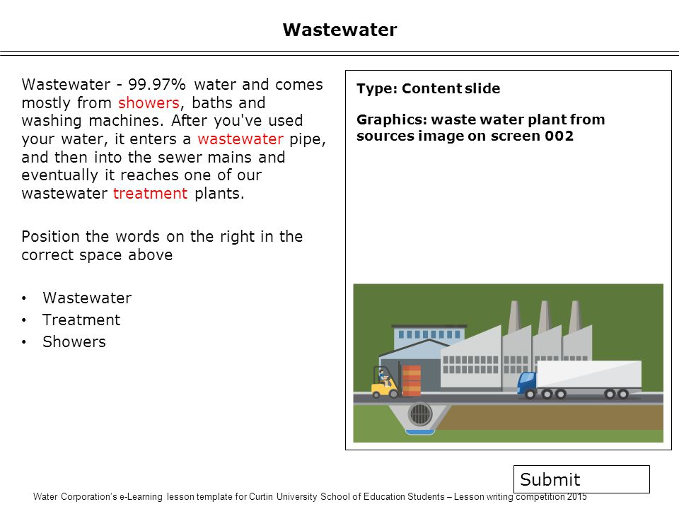 Water Corporation's e-Learning lesson template for Curtin University School of Education Students – Lesson writing competition 2015 Wastewater Wastewater - 99.97% water and comes mostly from showers, baths and washing machines.