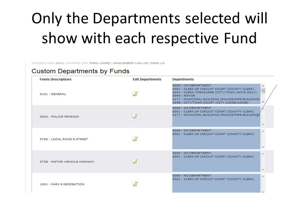 Only the Departments selected will show with each respective Fund