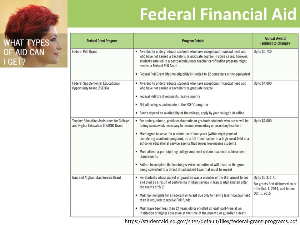 Federal Financial Aid https://studentaid.ed.gov/sites/default/files/federal-grant-programs.pdf