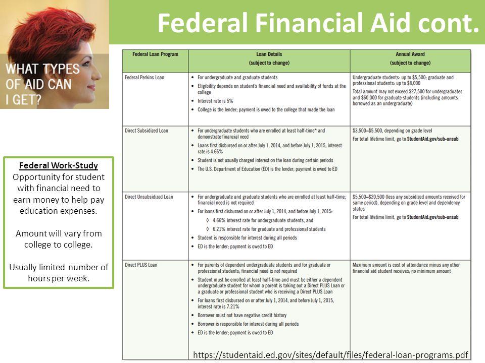 Federal Financial Aid cont.