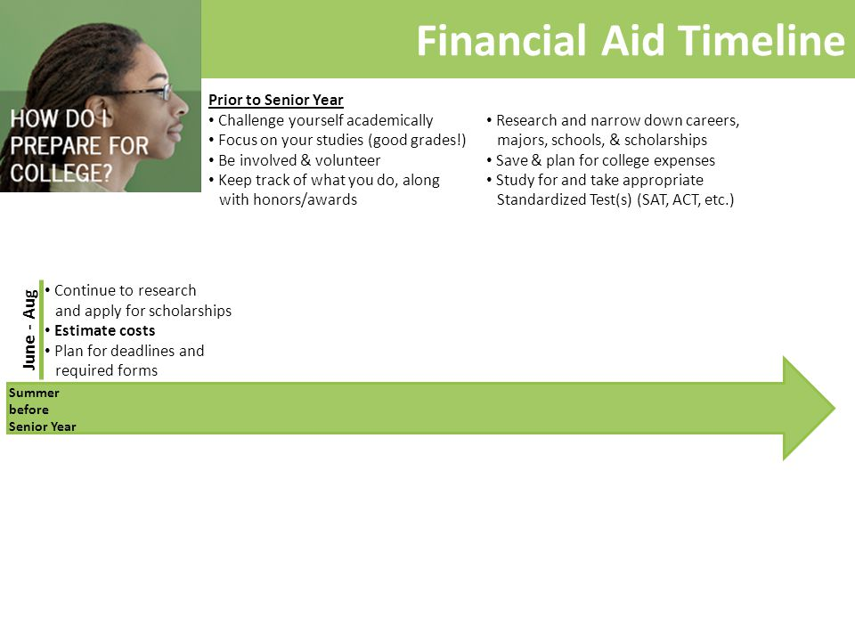 Financial Aid Timeline Summer before Senior Year Continue to research and apply for scholarships Estimate costs Plan for deadlines and required forms June - Aug Prior to Senior Year Challenge yourself academically Focus on your studies (good grades!) Be involved & volunteer Keep track of what you do, along with honors/awards Research and narrow down careers, majors, schools, & scholarships Save & plan for college expenses Study for and take appropriate Standardized Test(s) (SAT, ACT, etc.)