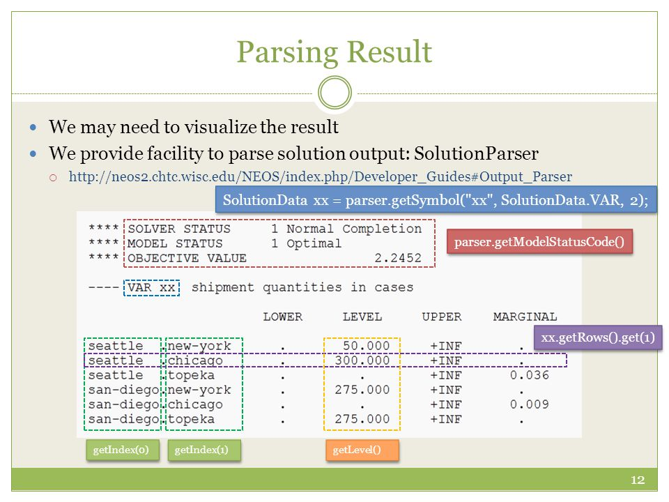 Parsing Result We may need to visualize the result We provide facility to parse solution output: SolutionParser  http://neos2.chtc.wisc.edu/NEOS/index.php/Developer_Guides#Output_Parser SolutionData xx = parser.getSymbol( xx , SolutionData.VAR, 2); xx.getRows().get(1) getIndex(0) getIndex(1) getLevel() 12 parser.getModelStatusCode()