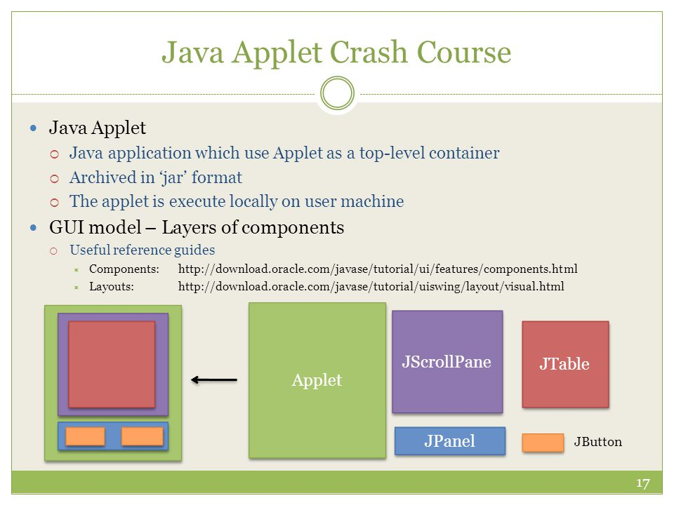 Java Applet Crash Course Java Applet  Java application which use Applet as a top-level container  Archived in 'jar' format  The applet is execute l