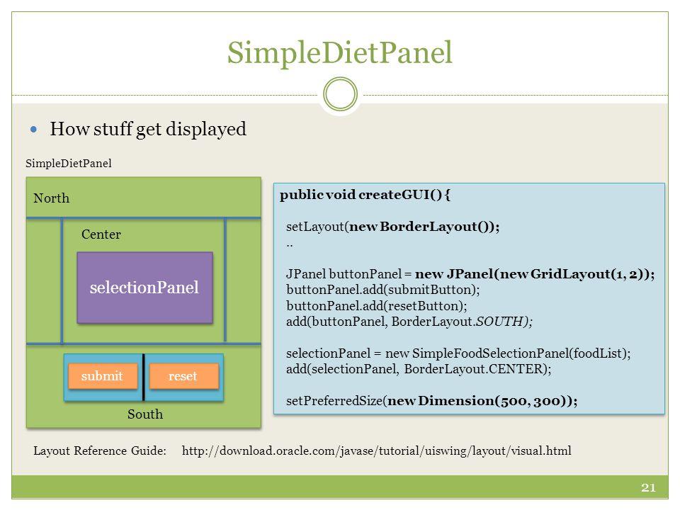 SimpleDietPanel 21 How stuff get displayed public void createGUI() { setLayout(new BorderLayout());.. JPanel buttonPanel = new JPanel(new GridLayout(1