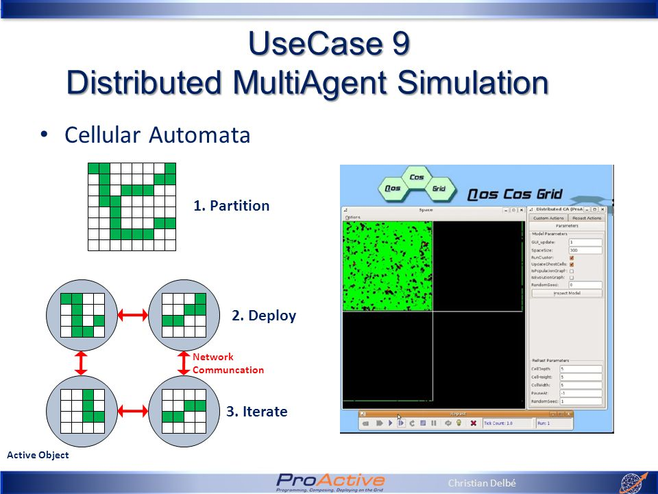 Christian Delbé UseCase 9 Distributed MultiAgent Simulation Active Object Network Communcation Cellular Automata 1.