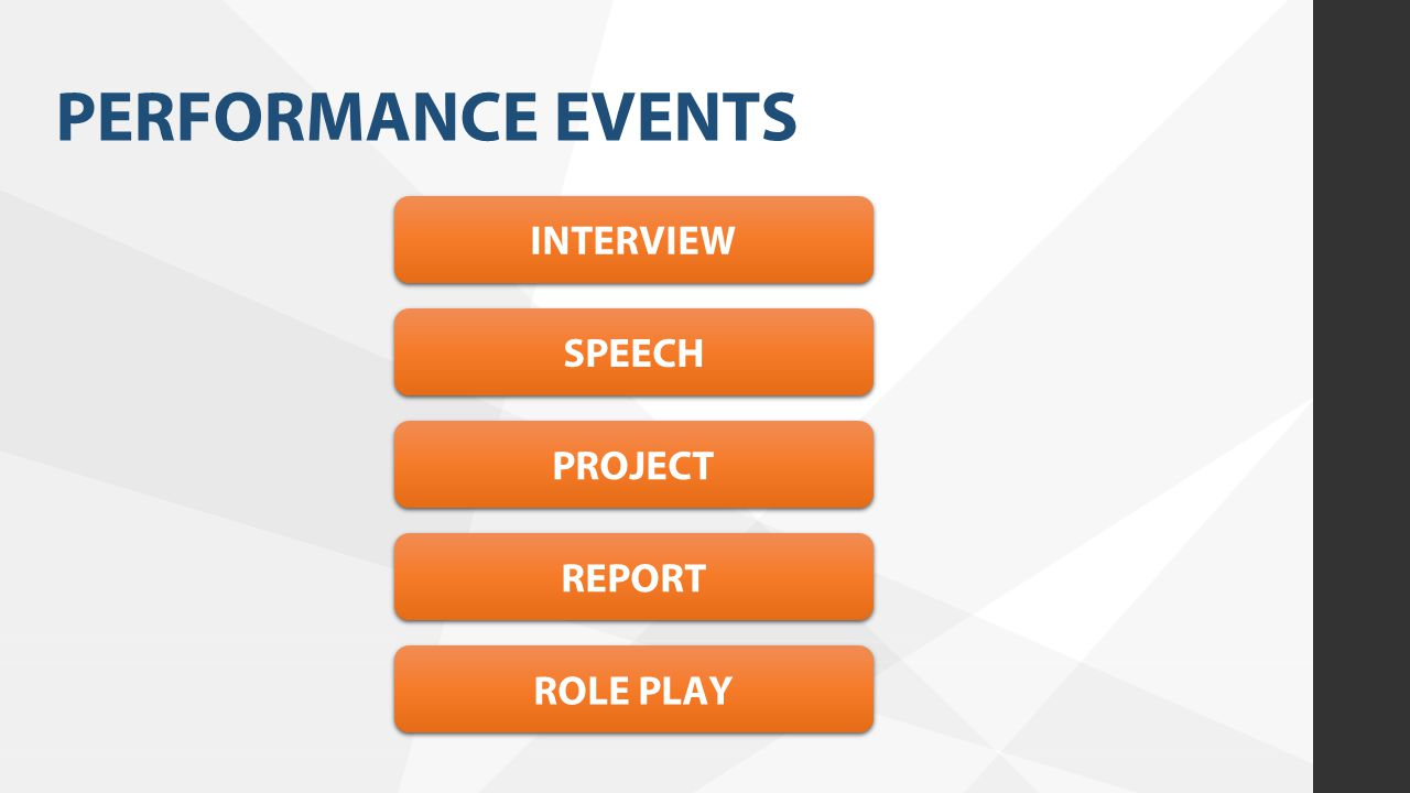 PERFORMANCE EVENTS INTERVIEW SPEECH PROJECT REPORT ROLE PLAY