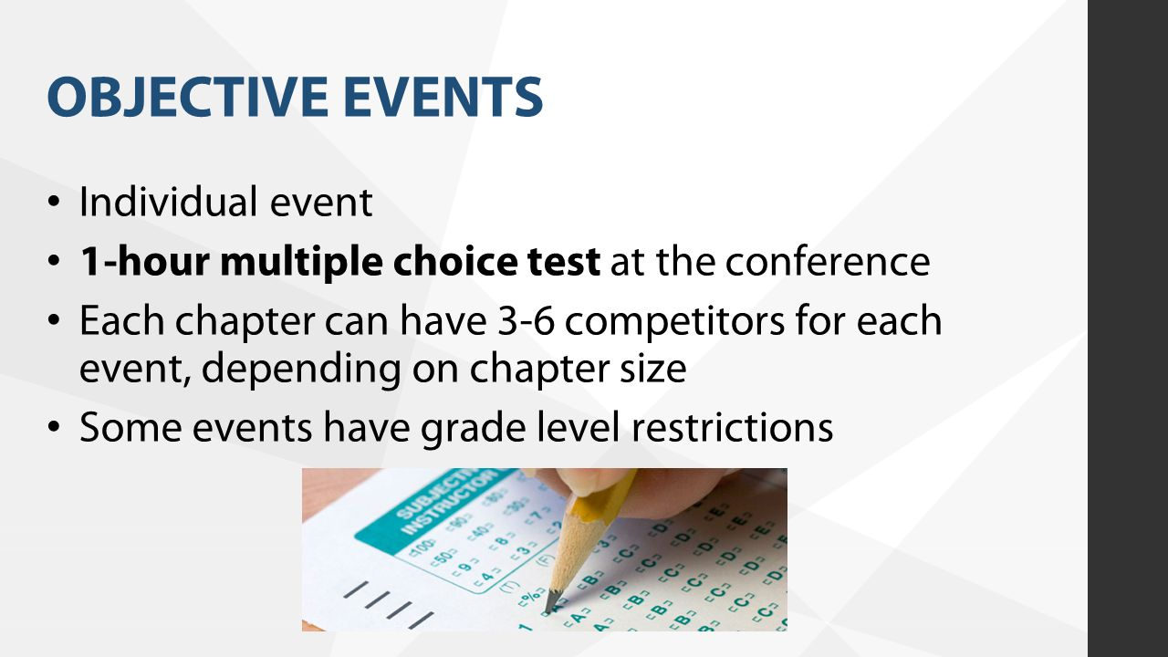 OBJECTIVE EVENTS Individual event 1-hour multiple choice test at the conference Each chapter can have 3-6 competitors for each event, depending on cha