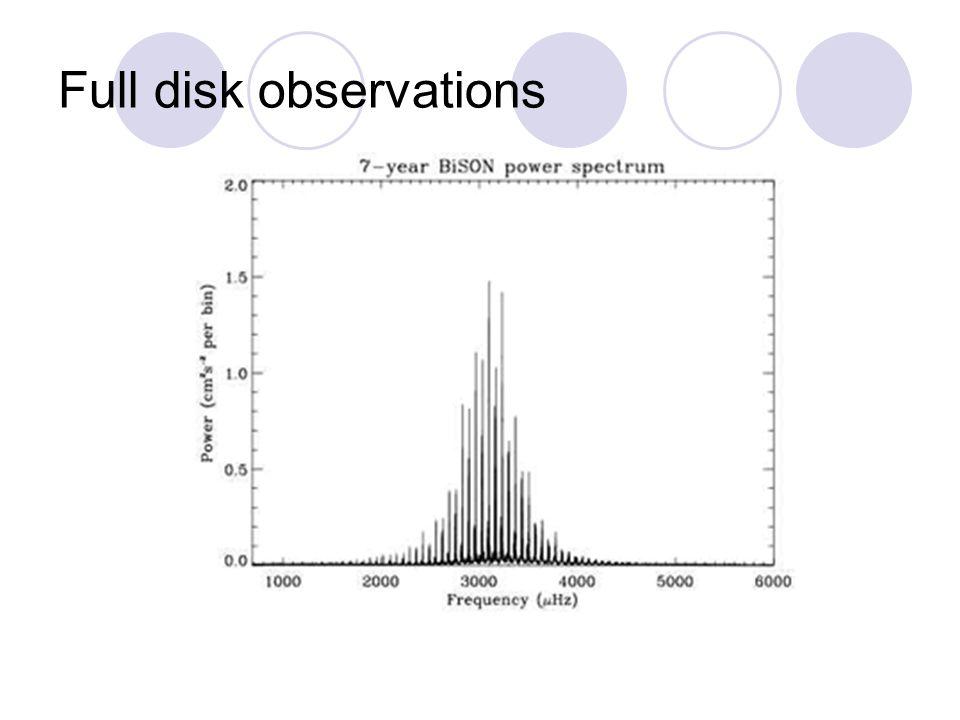 Full disk observations