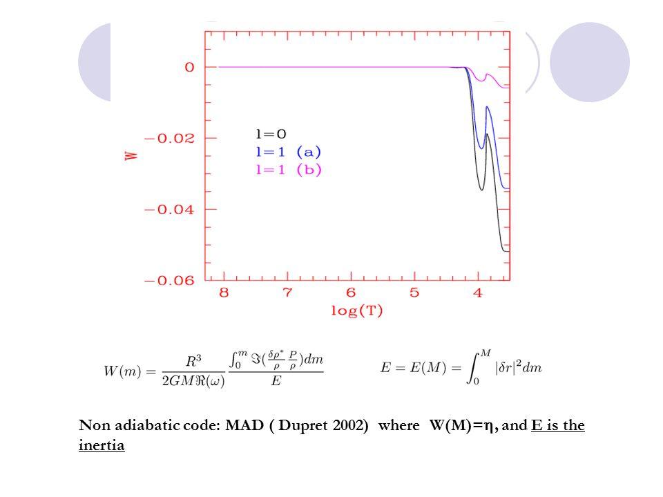 Non adiabatic code: MAD ( Dupret 2002) where W(M)= , and E is the inertia