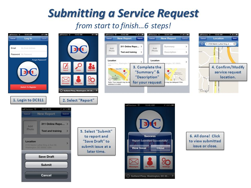 Submitting a Service Request Submitting a Service Request from start to finish…6 steps.