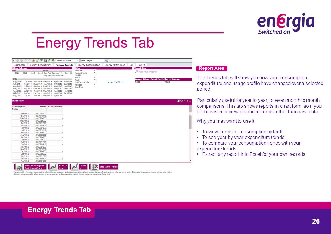 Energy Trends Tab Report Area The Trends tab will show you how your consumption, expenditure and usage profile have changed over a selected period.