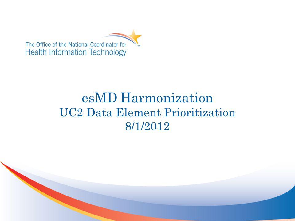 esMD Harmonization UC2 Data Element Prioritization 8/1/2012