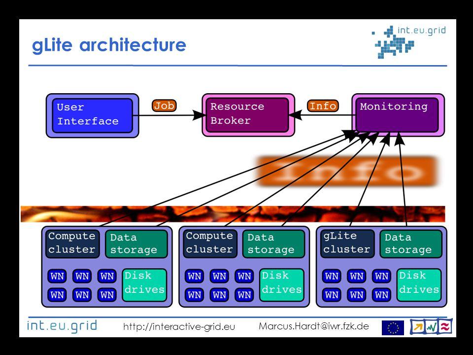 http://interactive-grid.eu Marcus.Hardt@iwr.fzk.de gLite architecture