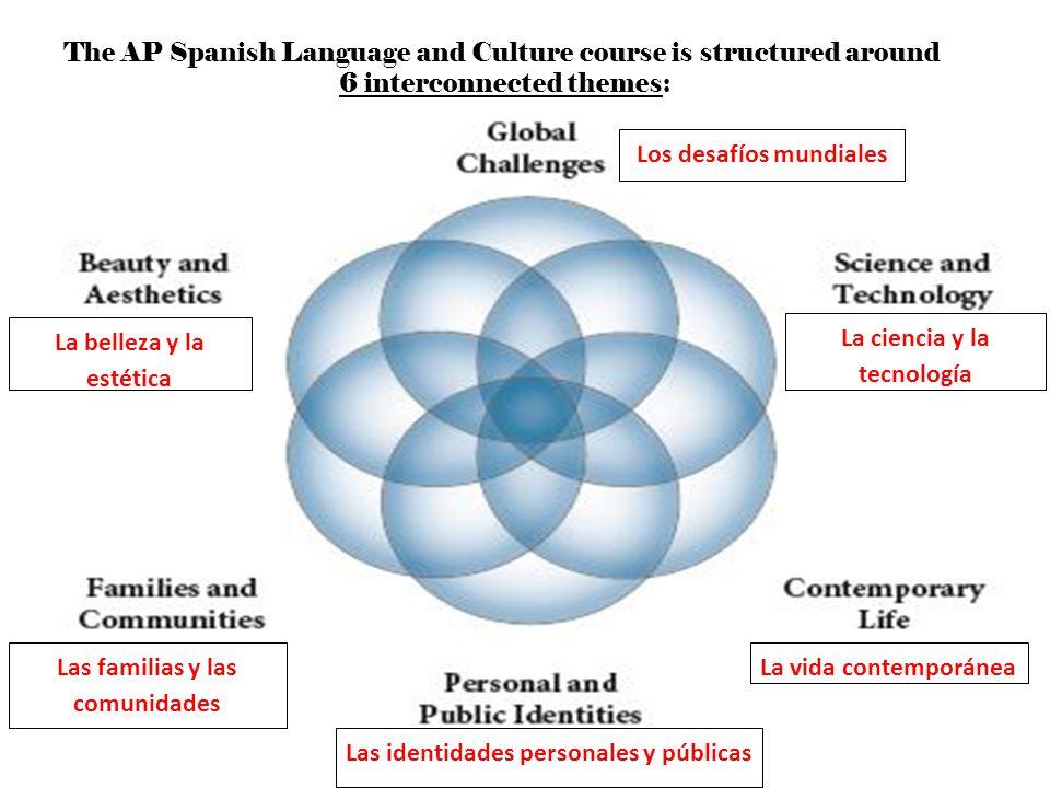 Los desafíos mundiales La ciencia y la tecnología La vida contemporánea Las identidades personales y públicas Las familias y las comunidades La bellez