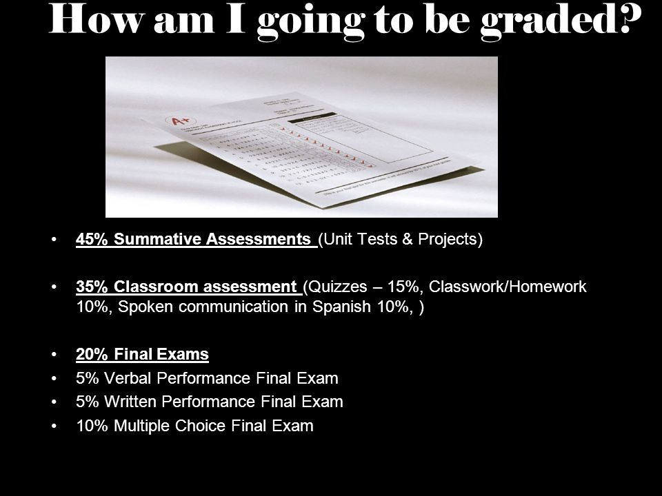 How will I be graded.