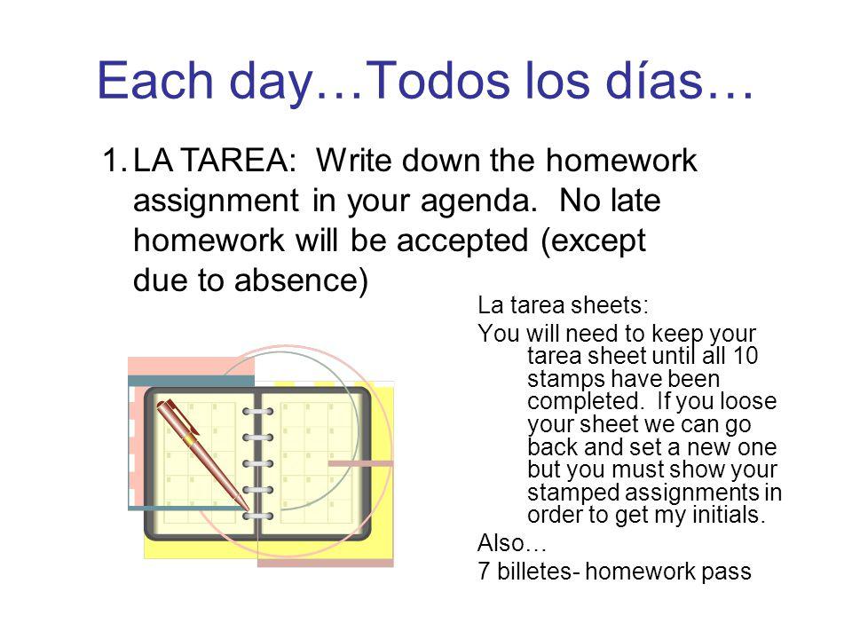 Each day…Todos los días… 1.LA TAREA: Write down the homework assignment in your agenda.